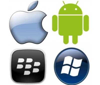 Классификация мобильных ОС